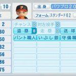 妄想パワプロオリジナル選手4 「ベテラン守備職人」